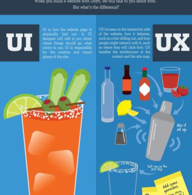 Between UI and UX Designers